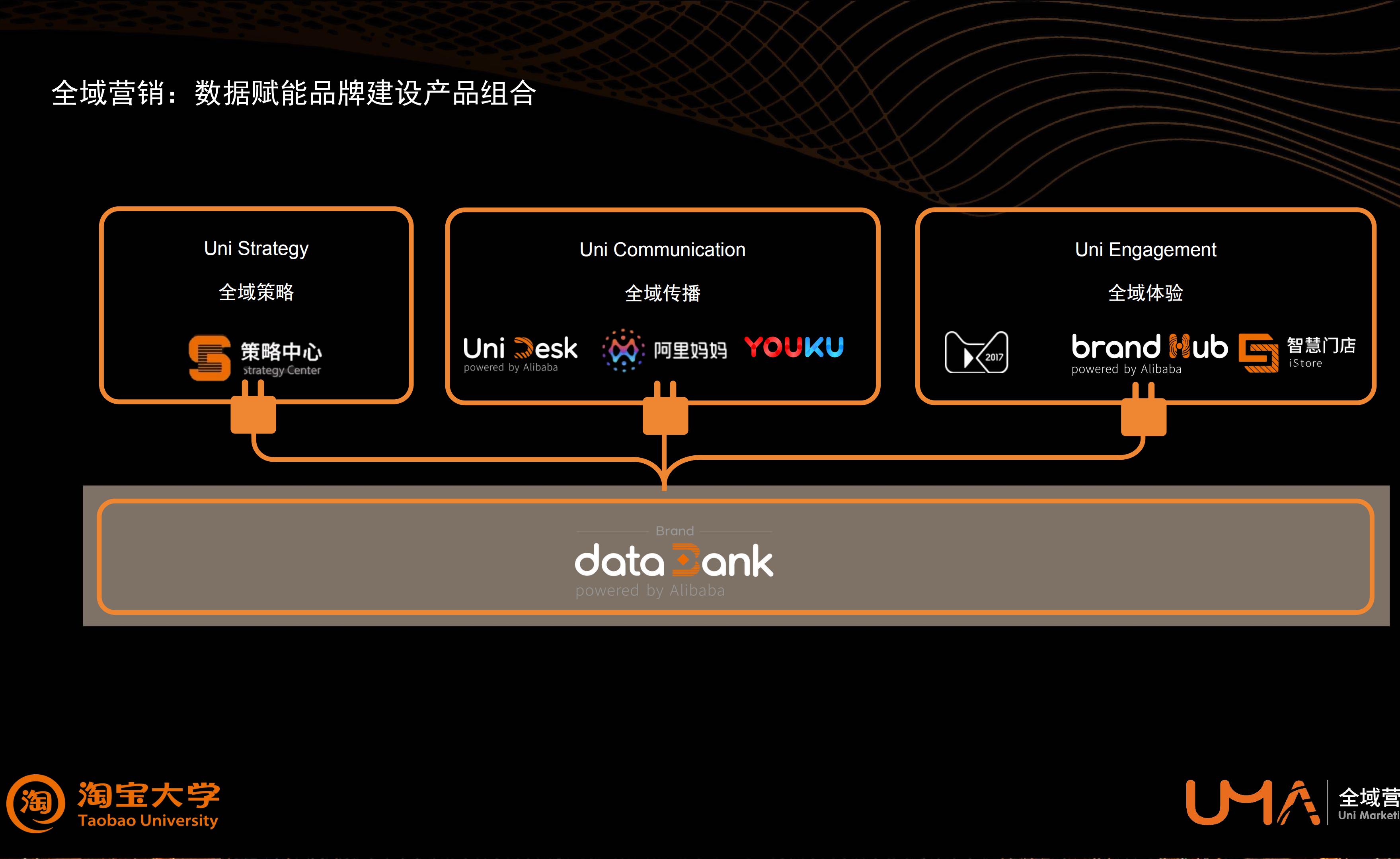 品牌数据银行介绍片